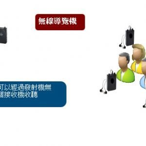 導遊 / 翻譯 系統